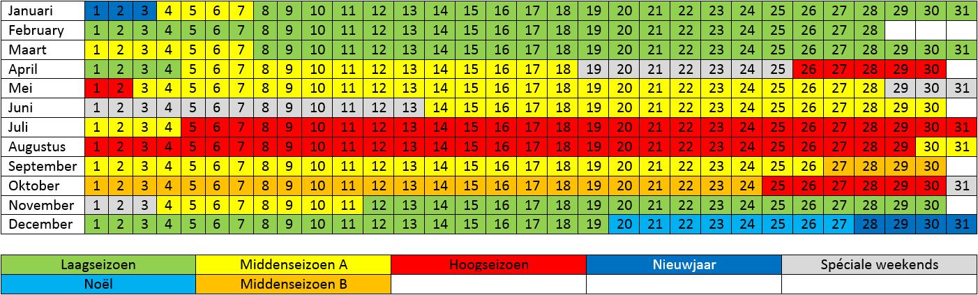 Seizoenskalender 2019 vakantiehuizen belgische Ardennen