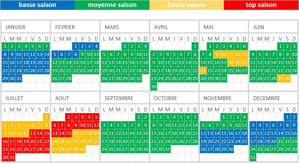 calendrier saisonnier du camping